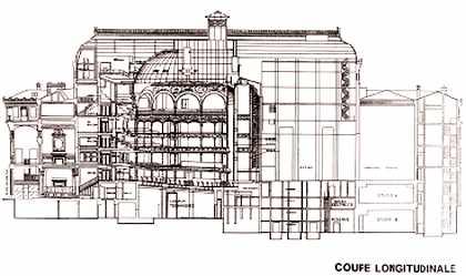 Théatre du Châtelet : Coupe longitudinale