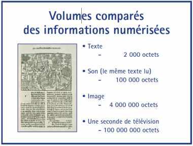 Volumes comparés des informations numérisées