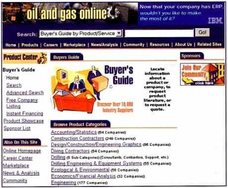 Oil and Gaz on line en 2000