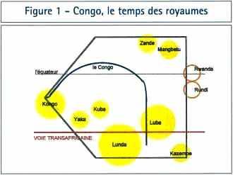 Le Congo, au temps des royaumes