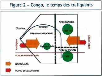 Le Congo autemps des traficants
