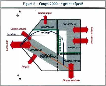 Le Congo, en 2000, le géant dépecé