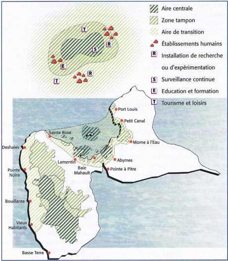 Schéma de zonage et cas de la Réserve de biosphère de la Guadeloupe