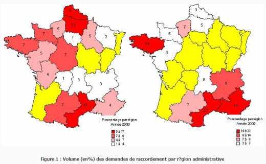 Volume (en %) des demandes de raccordement d'éoliennes par région administrative