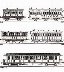 Evolution des wagons anciens