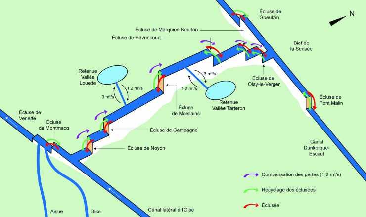 Alimentation en eau du canal Seine-Nord Europe