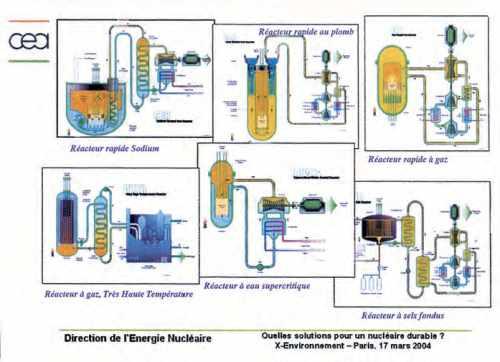 Six concepts de centrales