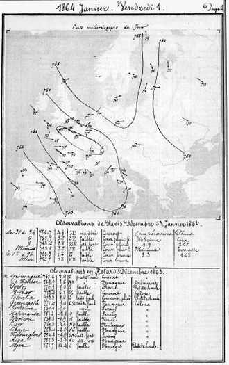 Premier bulletin météorologique diffusé par l'Observatoire de Paris
