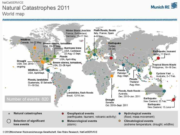 Les catastrophes naturelles en 2011