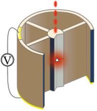 Echantillon boite quantique