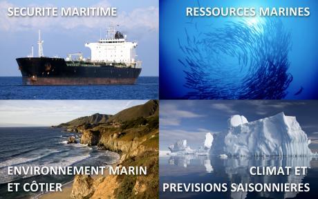 Les 4 domaines d'application de Copernicus Marine Service