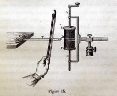 Extraits de Gavarret, Phénomènes physiques de la phonation et de l'audition : figure 1