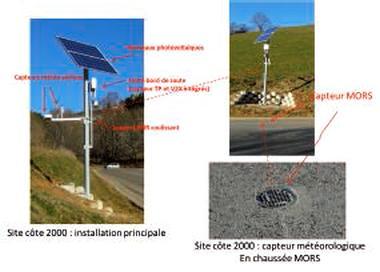 Le système SYNCHRO pour collecter les données du trafic routier