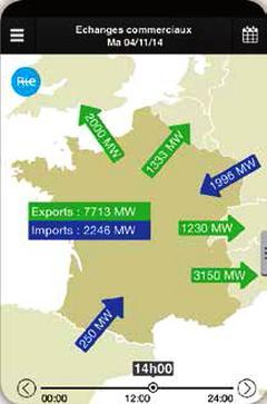 Echanges commerciaux électriques en temps réel