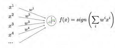 Équation d'un neurone artificiel