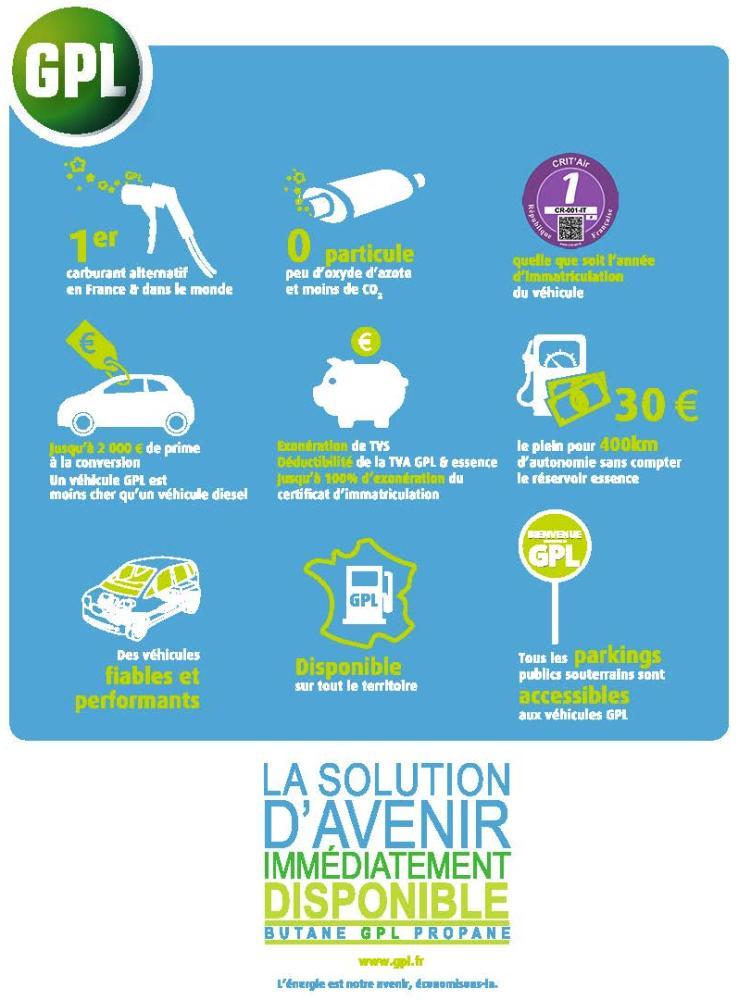 Page de publicité pour le CFBP Comité français du butane et du propane