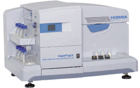 XelPlex Horiba