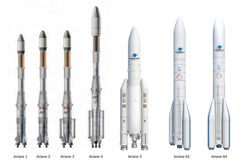 Les lanceurs Ariane