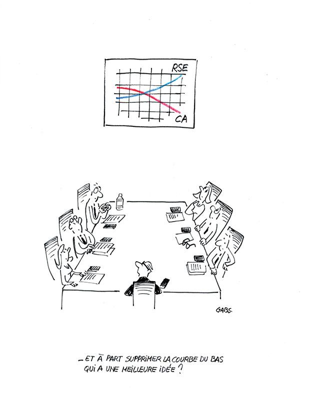 Responsabilité sociale des Entreprises (RSE) vue par GabS