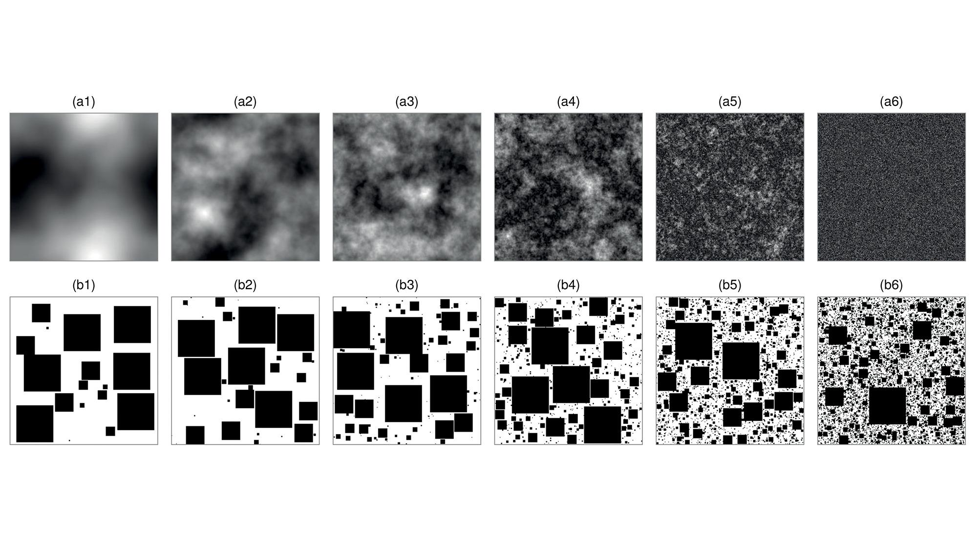 Nous avons donc généré des séries d'images aléatoires, avec des degrés de complexité croissante afin de quantifier la beauté